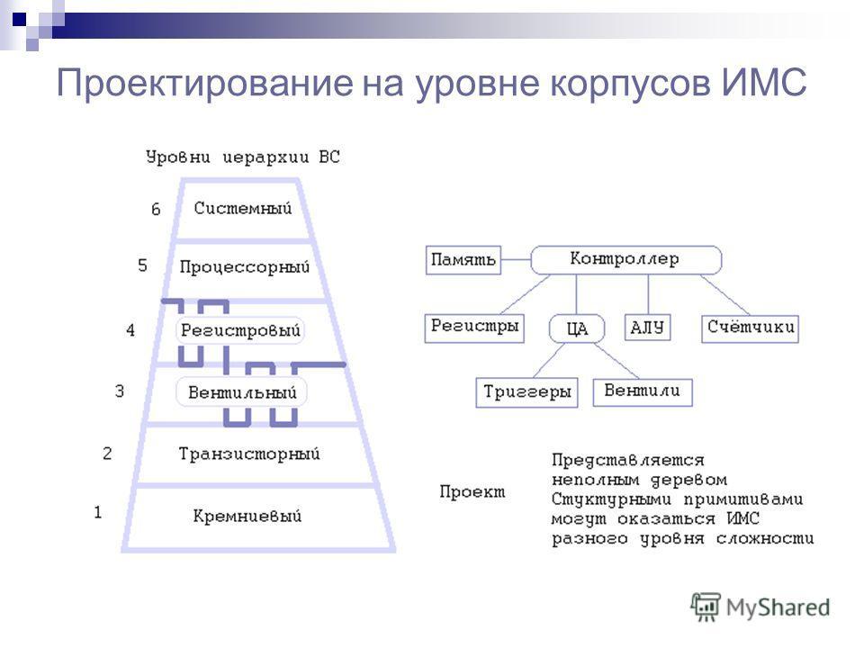 Проектирование на уровне корпусов ИМС