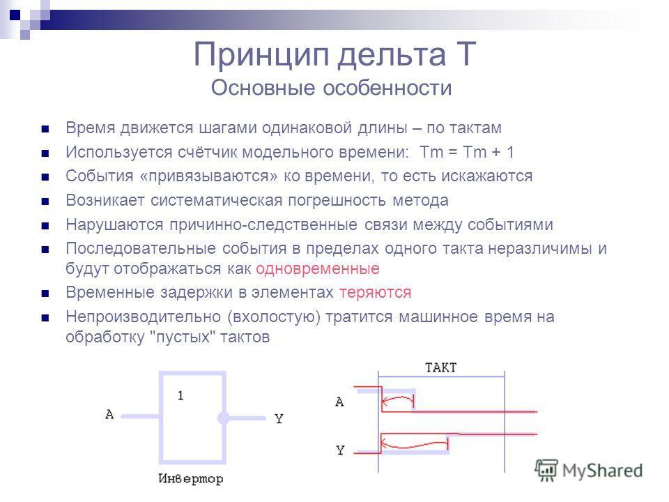 Принцип дельта Т Время движется шагами одинаковой длины – по тактам Используется счётчик модельного времени: Tm = Tm + 1 События «привязываются» ко времени, то есть искажаются Возникает систематическая погрешность метода Нарушаются причинно-следствен