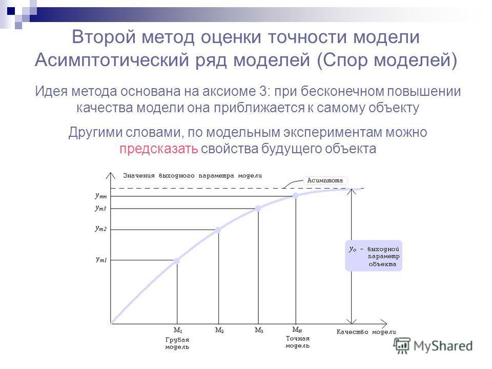 Второй метод оценки точности модели Асимптотический ряд моделей (Спор моделей) Идея метода основана на аксиоме 3: при бесконечном повышении качества модели она приближается к самому объекту Другими словами, по модельным экспериментам можно предсказат