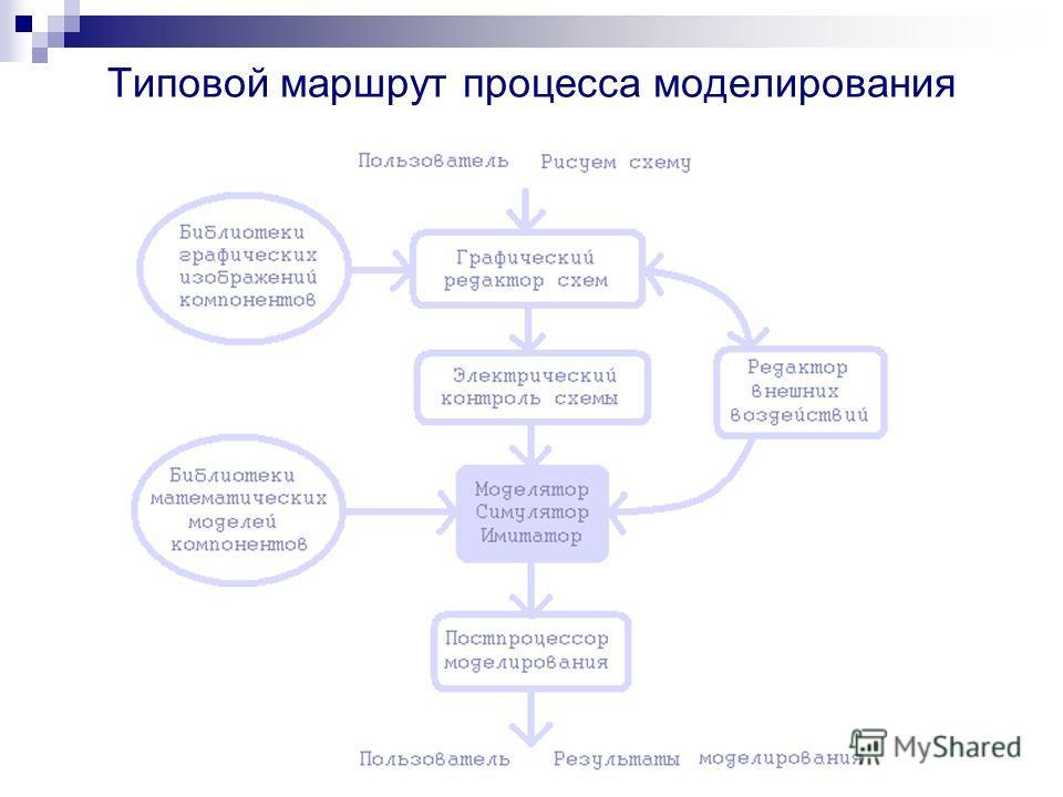Типовой маршрут процесса моделирования