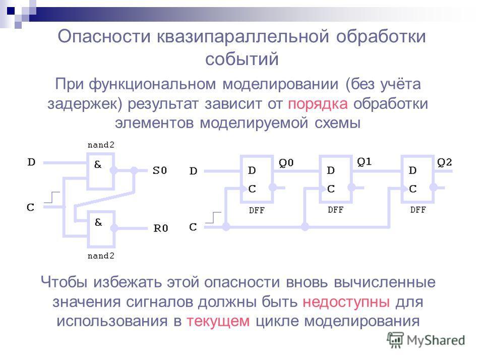 Опасности квазипараллельной обработки событий При функциональном моделировании (без учёта задержек) результат зависит от порядка обработки элементов моделируемой схемы Чтобы избежать этой опасности вновь вычисленные значения сигналов должны быть недо