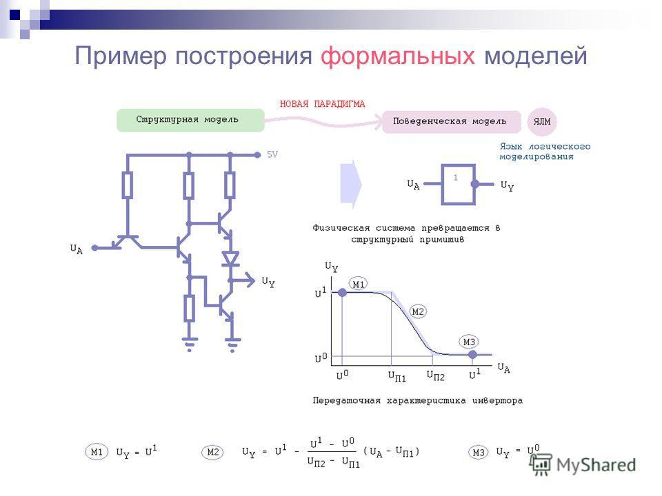 Пример построения формальных моделей