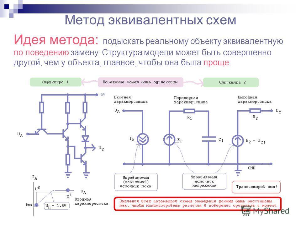 Метод эквивалентных схем Идея метода: подыскать реальному объекту эквивалентную по поведению замену. Структура модели может быть совершенно другой, чем у объекта, главное, чтобы она была проще.