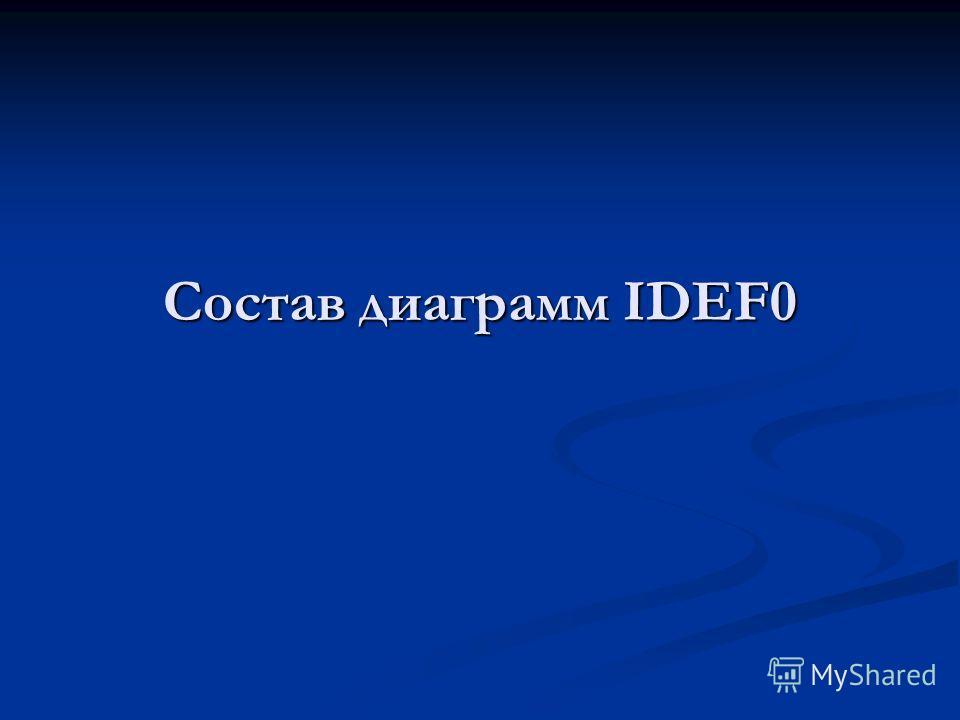 Состав диаграмм IDEF0