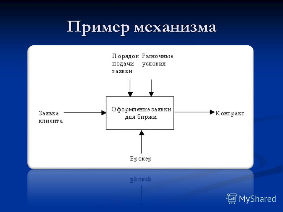 Пример механизма