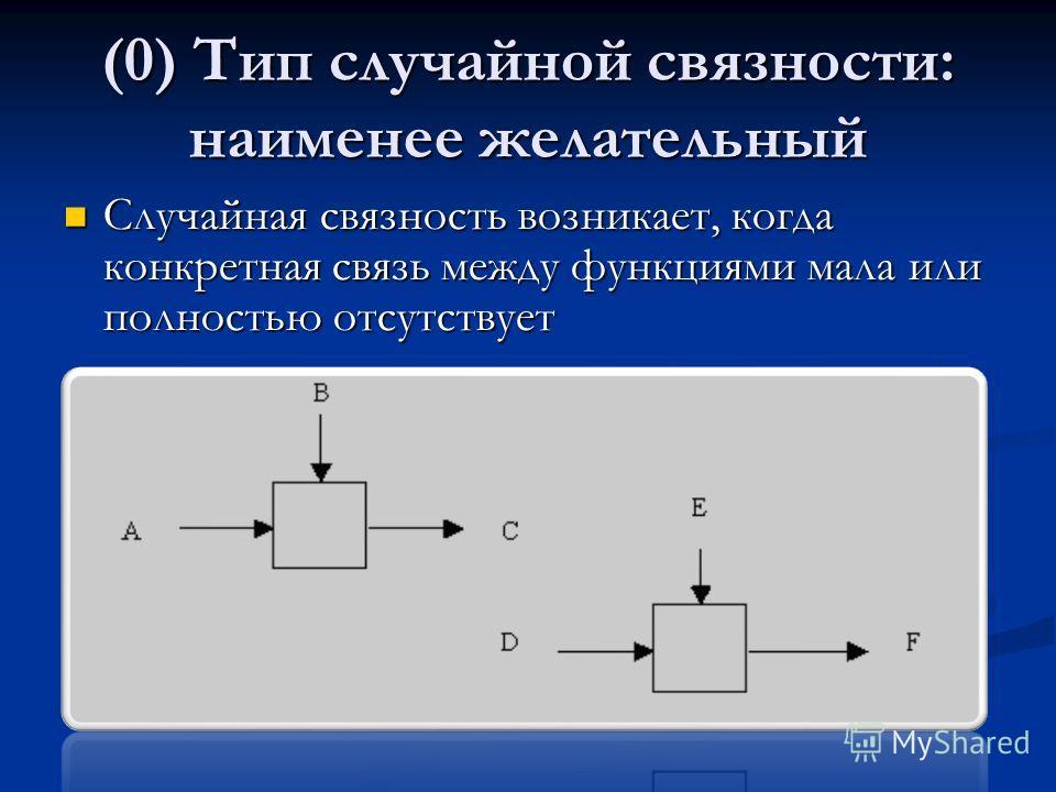 (0) Тип случайной связности: наименее желательный Случайная связность возникает, когда конкретная связь между функциями мала или полностью отсутствует Случайная связность возникает, когда конкретная связь между функциями мала или полностью отсутствуе