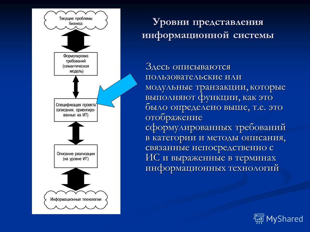 Уровни представления информационной системы Здесь описываются пользовательские или модульные транзакции, которые выполняют функции, как это было определено выше, т.е. это отображение сформулированных требований в категории и методы описания, связанны