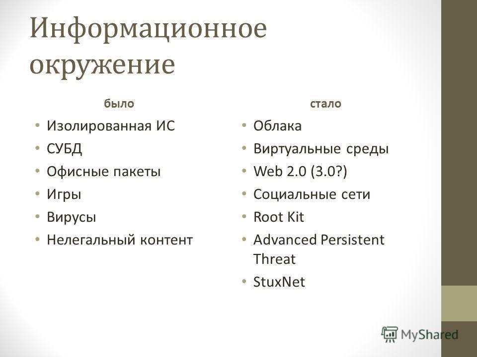 Информационное окружение было Изолированная ИС СУБД Офисные пакеты Игры Вирусы Нелегальный контент стало Облака Виртуальные среды Web 2.0 (3.0?) Социальные сети Root Kit Advanced Persistent Threat StuxNet
