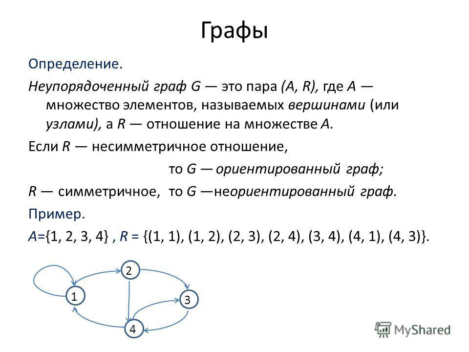 Графы Определение. Неупорядоченный граф G это пара (А, R), где А множество элементов, называемых вершинами (или узлами), а R отношение на множестве А. Если R несимметричное отношение, то G ориентированный граф; R симметричное, то G неориентированный