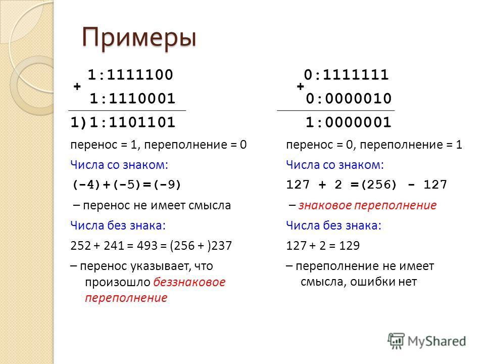 Примеры 1:1111100 1:1110001 1)1:1101101 перенос = 1, переполнение = 0 Числа со знаком: (-4)+(-5)=(-9) – перенос не имеет смысла Числа без знака: 252 + 241 = 493 = (256 + )237 – перенос указывает, что произошло беззнаковое переполнение + 0:1111111 0:0