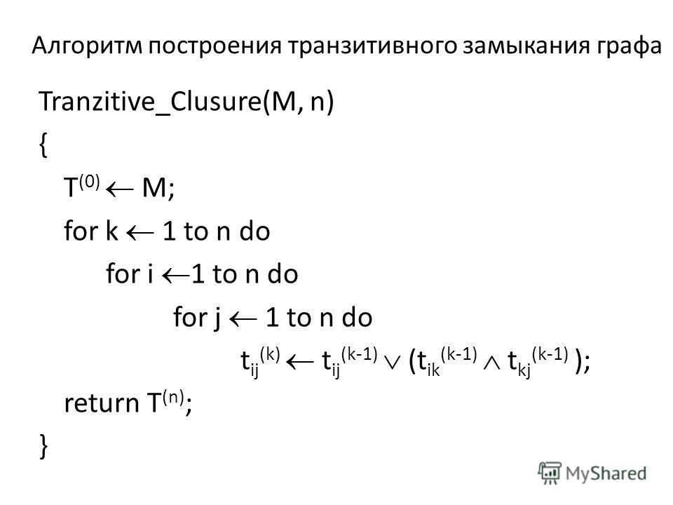 Алгоритм построения транзитивного замыкания графа Tranzitive_Clusure(M, n) { T (0) M; for k 1 to n do for i 1 to n do for j 1 to n do t ij (k) t ij (k-1) (t ik (k-1) t kj (k-1) ); return T (n) ; }