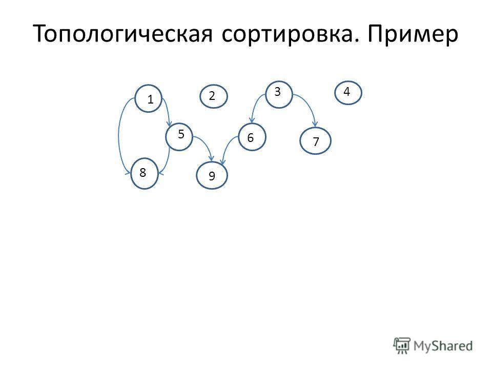 Топологическая сортировка. Пример 1 2 34 5 6 7 8 9