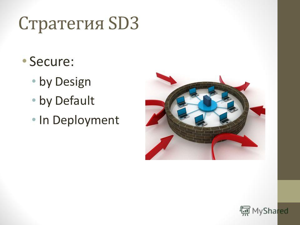 Стратегия SD3 Secure: by Design by Default In Deployment