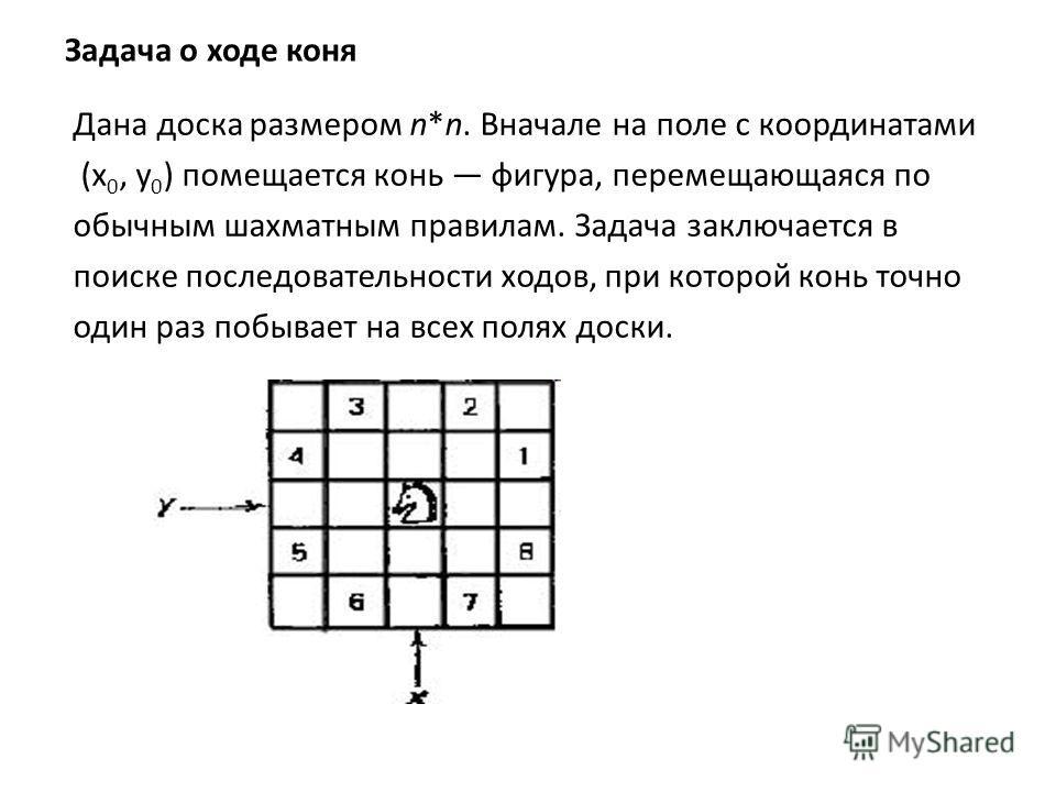 Задача о ходе коня Дана доска размером n*n. Вначале на поле с координатами (х 0, у 0 ) помещается конь фигура, перемещающаяся по обычным шахматным правилам. Задача заключается в поиске последовательности ходов, при которой конь точно один раз побывае