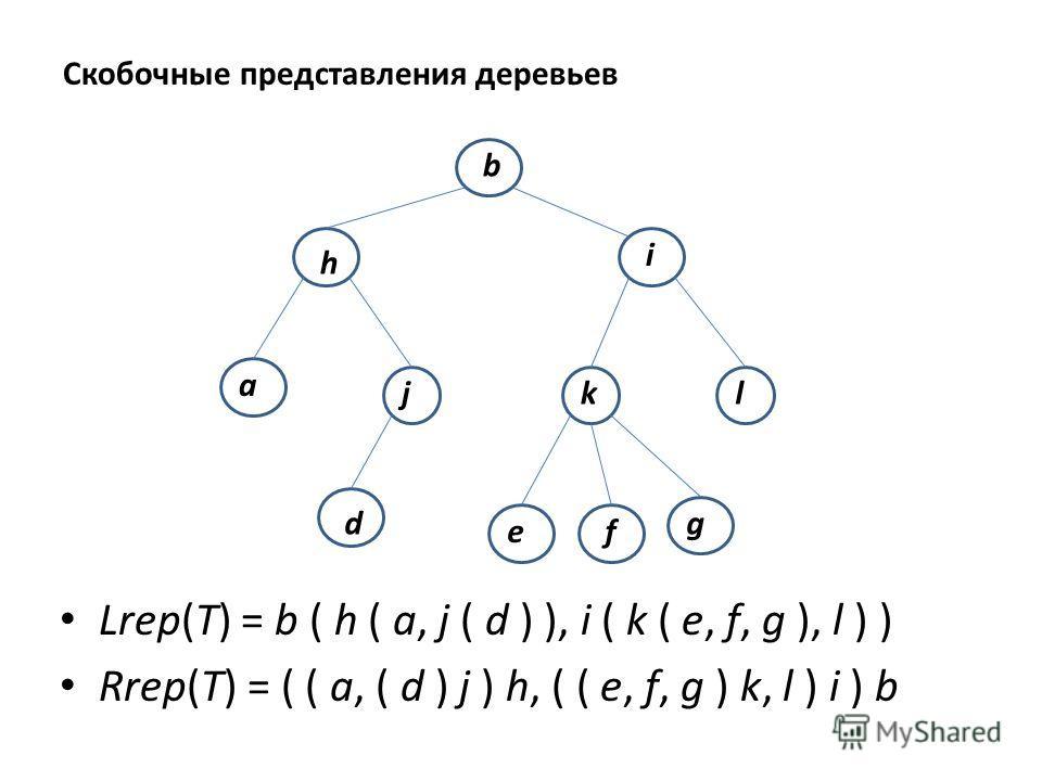 Скобочные представления деревьев Lrep(T) = b ( h ( a, j ( d ) ), i ( k ( e, f, g ), l ) ) Rrep(T) = ( ( a, ( d ) j ) h, ( ( e, f, g ) k, l ) i ) b b h i jkl d ef a g