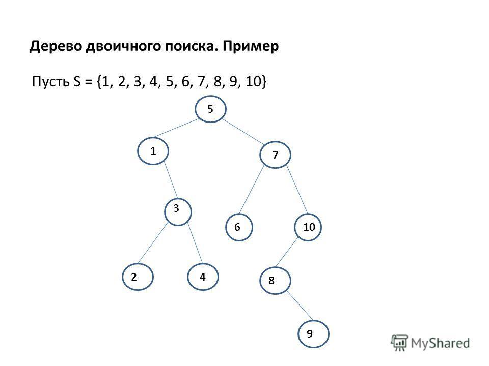 Дерево двоичного поиска. Пример Пусть S = {1, 2, 3, 4, 5, 6, 7, 8, 9, 10} 5 1 7 3 610 24 8 9