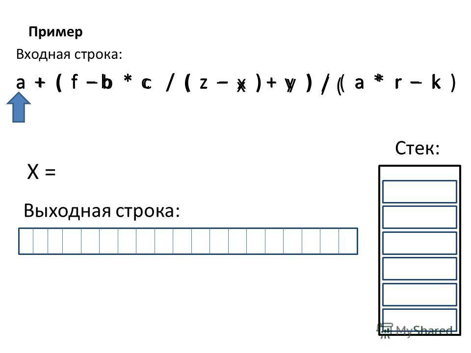 Пример Входная строка: a + ( f – b * c / ( z – x ) + y ) / ( a * r – k ) Выходная строка: Стек: a+(fb*c/(z x )+y) /( a*rk) X =