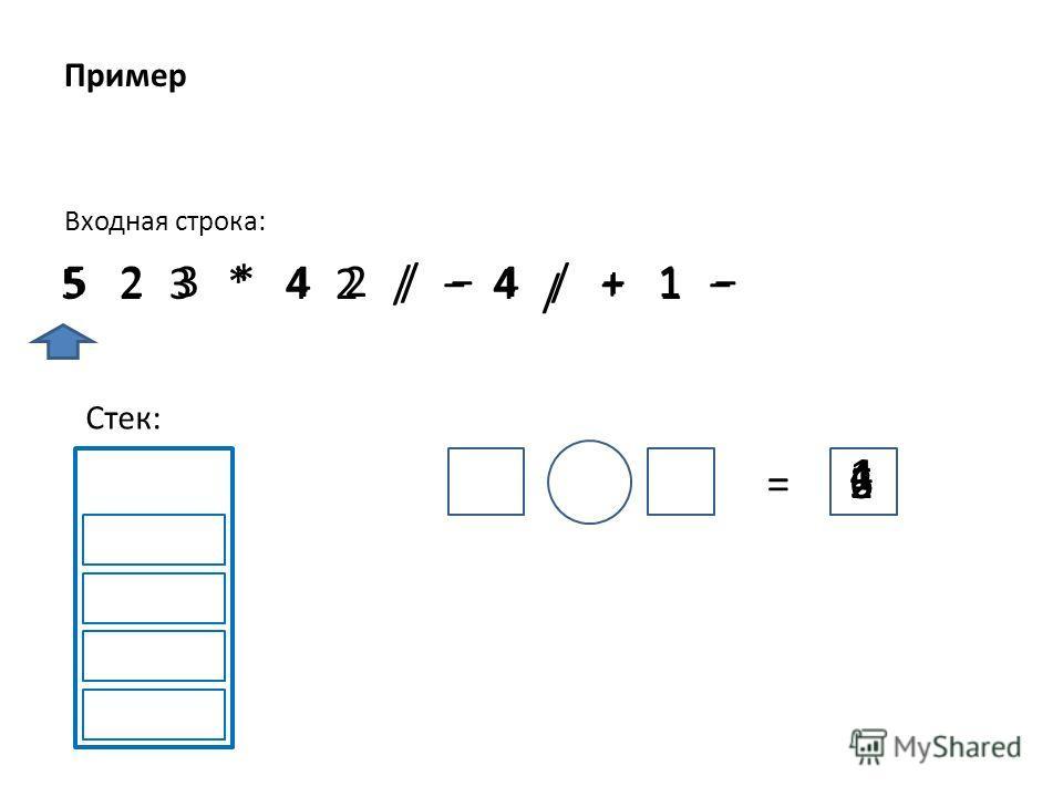 Пример Входная строка: 5 2 3 * 4 2 / 4 / + 1 Стек: 52*234/1+ / 4 =62 41 65