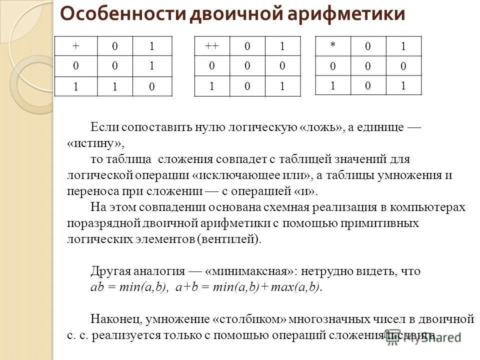 Особенности двоичной арифметики +01 001 110 ++01 000 101 *01 000 101 Если сопоставить нулю логическую «ложь», а единице «истину», то таблица сложения совпадет с таблицей значений для логической операции «исключающее или», а таблицы умножения и перено