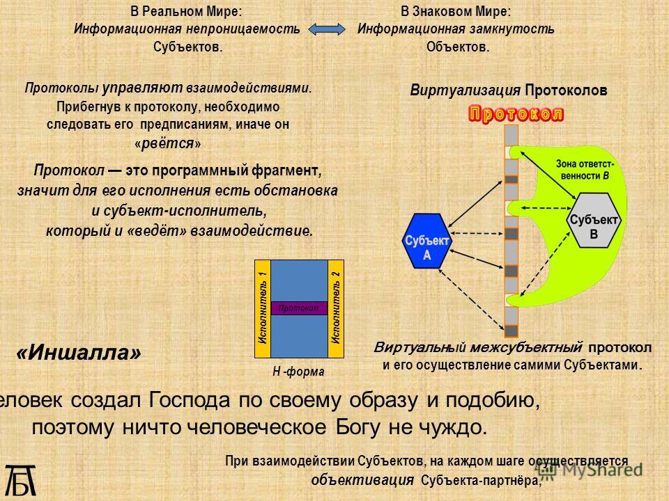 Виртуальн ый межсубъектный протокол и его осуществление самими Субъектами. При взаимодействии Субъектов, на каждом шаге осуществляется объективация Субъекта-партнёра, Протоколы управляют взаимодействиями. Прибегнув к протоколу, необходимо следовать е