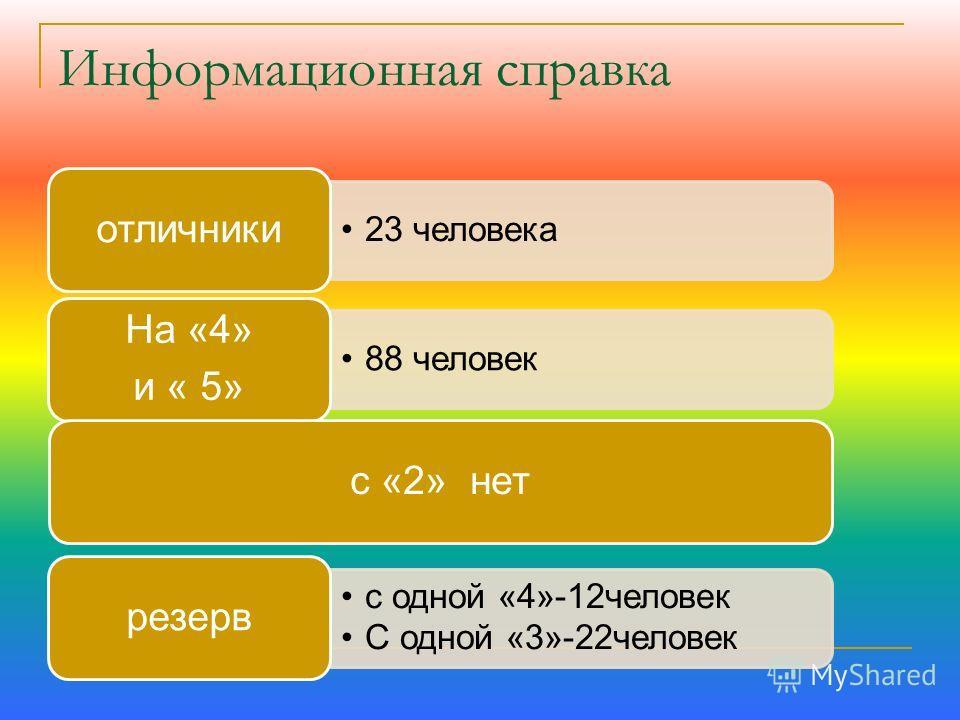 Информационная справка 23 человека отличники 88 человек На «4» и « 5» с «2» нет с одной «4»-12человек С одной «3»-22человек резерв