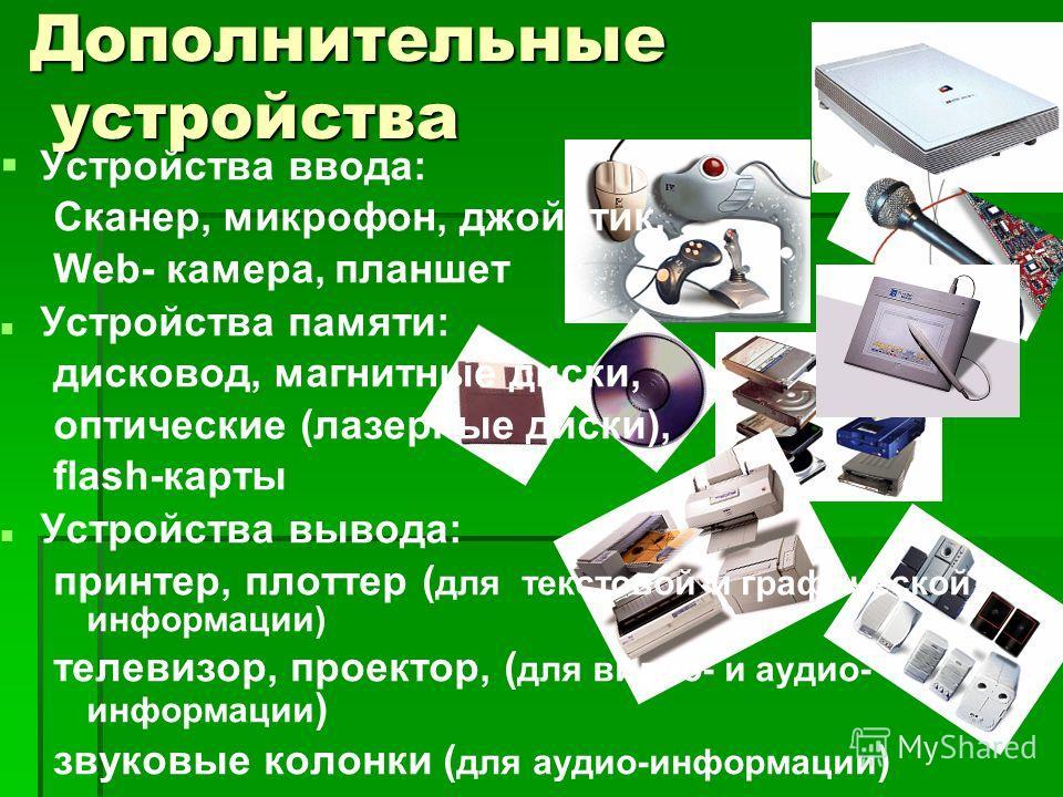 Дополнительные устройства Устройства ввода: Сканер, микрофон, джойстик, Web- камера, планшет Устройства памяти: дисковод, магнитные диски, оптические (лазерные диски), flash-карты Устройства вывода: принтер, плоттер ( для текстовой и графической инфо