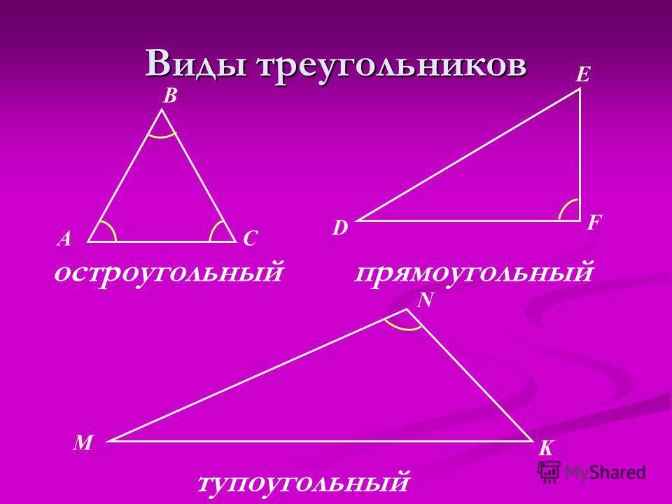B AC E F D N M K Остроугольный Прямоугольный Тупоугольный Виды треугольников остроугольныйпрямоугольный тупоугольный