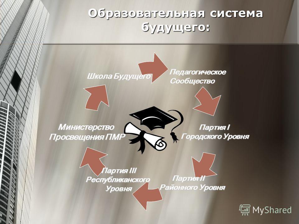 Образовательная система будущего:
