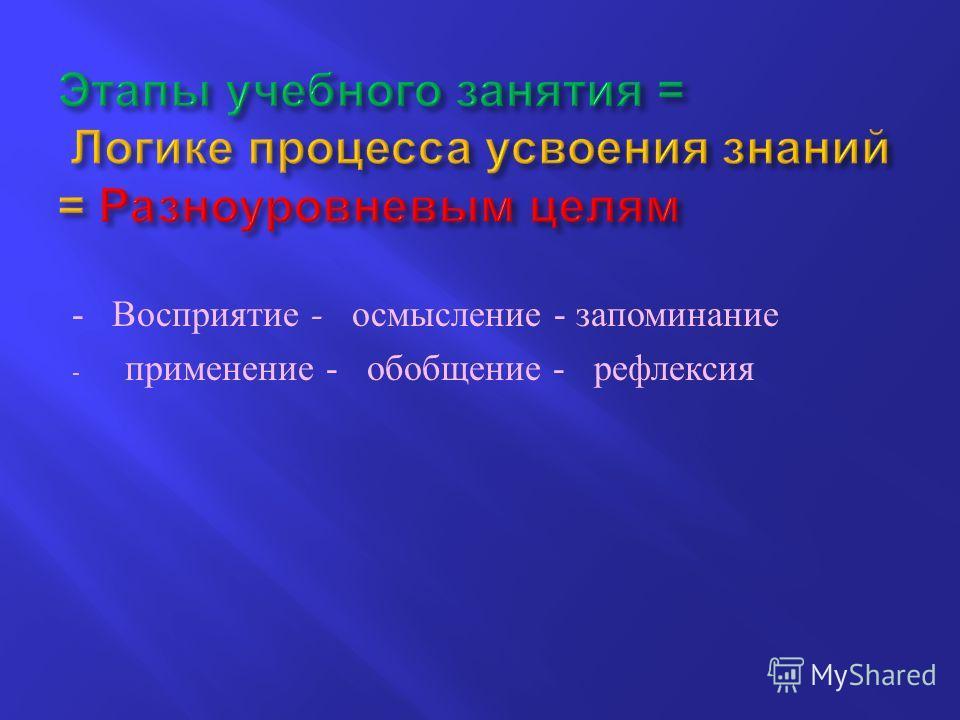 - Восприятие - осмысление - запоминание - применение - обобщение - рефлексия