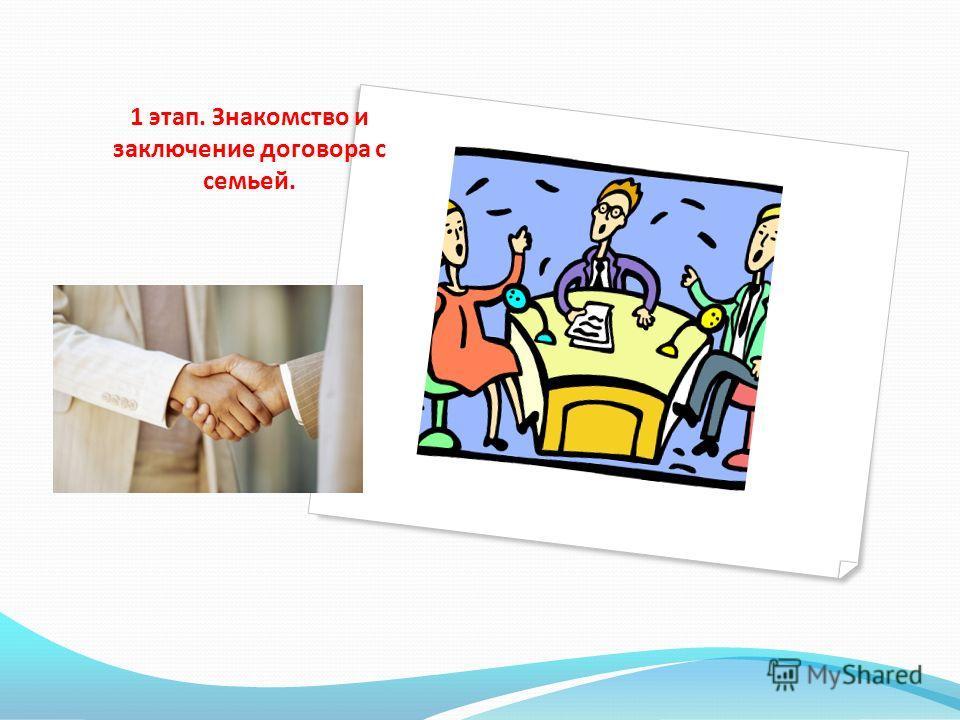 1 этап. Знакомство и заключение договора с семьей.