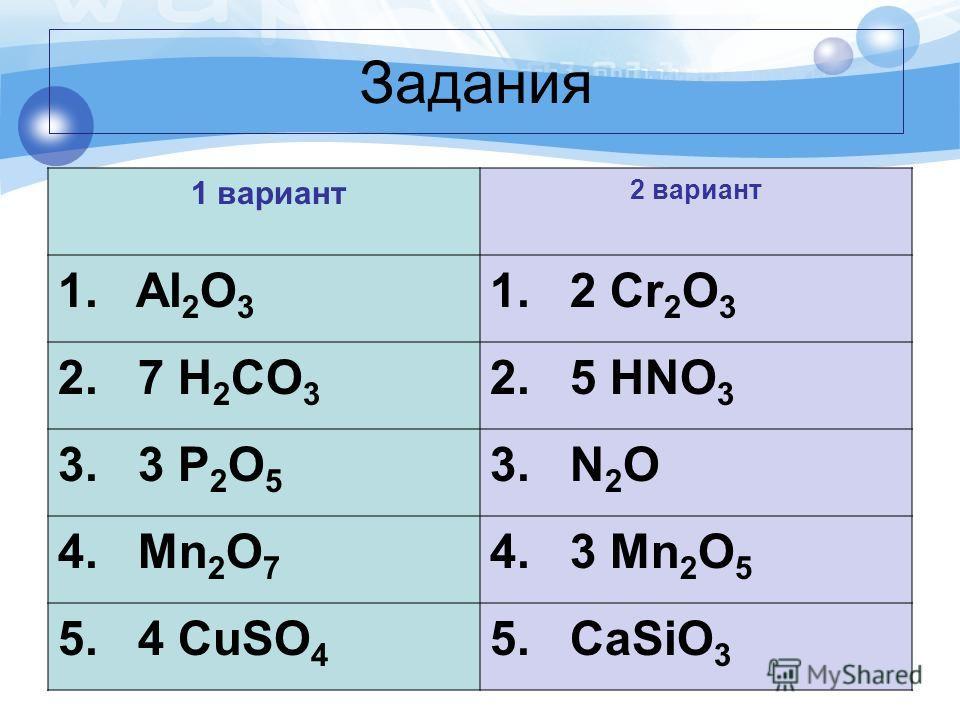 Задания 1 вариант 2 вариант 1. Al 2 O 3 1. 2 Сr 2 O 3 2. 7 H 2 CO 3 2. 5 HNO 3 3. 3 P 2 O 5 3. N 2 O 4. Mn 2 O 7 4. 3 Mn 2 O 5 5. 4 CuSO 4 5. CaSiO 3