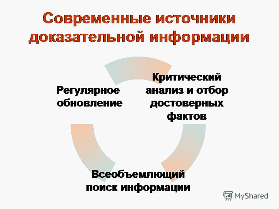 Современные источники доказательной информации Регулярное обновление Всеобъемлющий поиск информации Критический анализ и отбор достоверных фактов