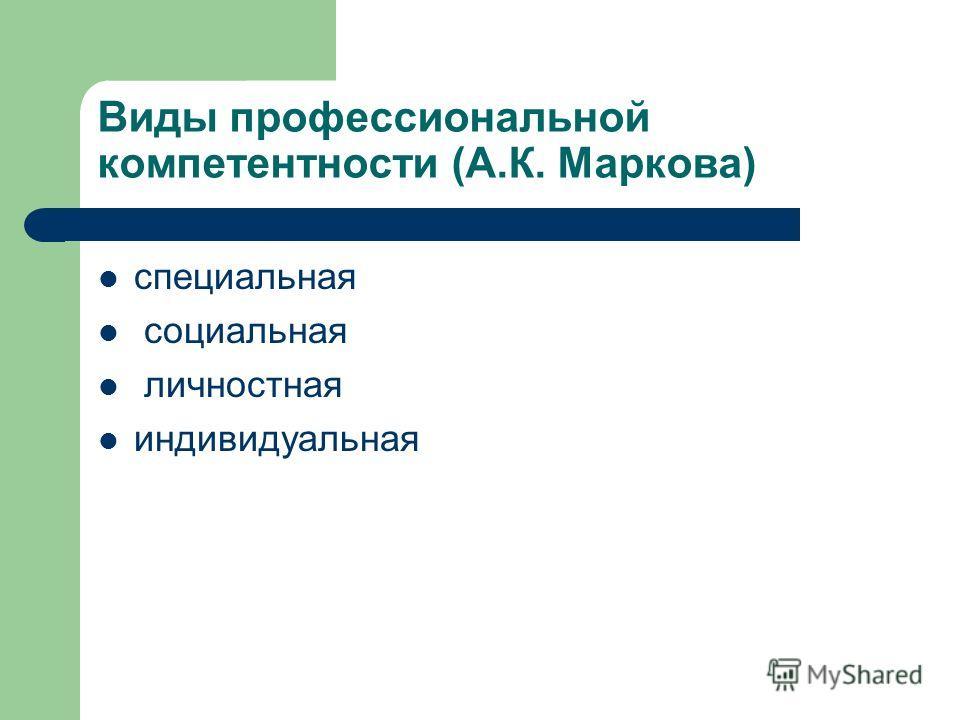 Виды профессиональной компетентности (А.К. Маркова) специальная социальная личностная индивидуальная