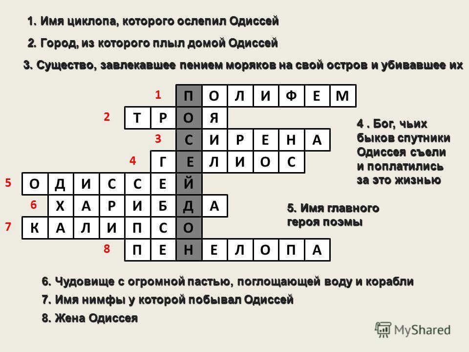 Кроссворд по истории руси 6 класс с ответами