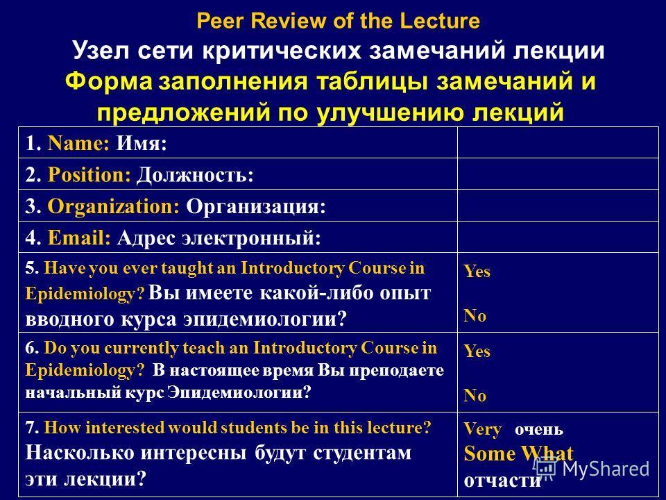 Peer Review of the Lecture Узел сети критических замечаний лекции Форма заполнения таблицы замечаний и предложений по улучшению лекций 1. Name: Имя: 2. Position: Должность: 3. Organization: Организация: 4. Email: Адрес электронный: 5. Have you ever t