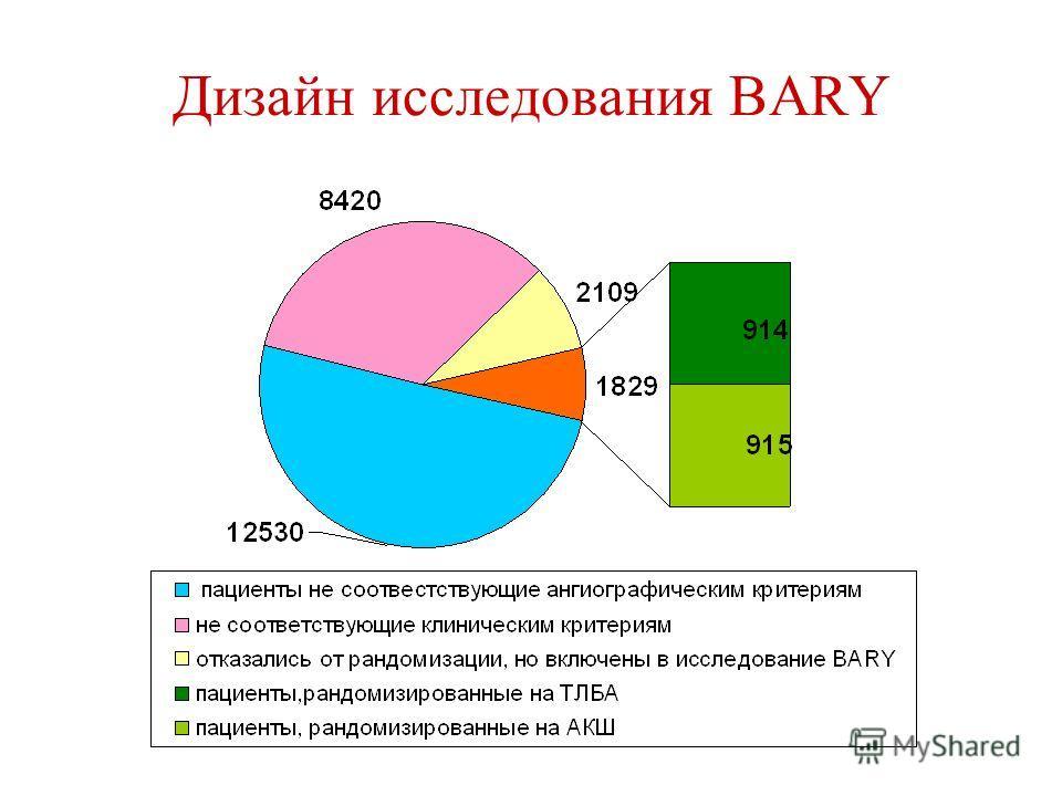 Дизайн исследования BARY