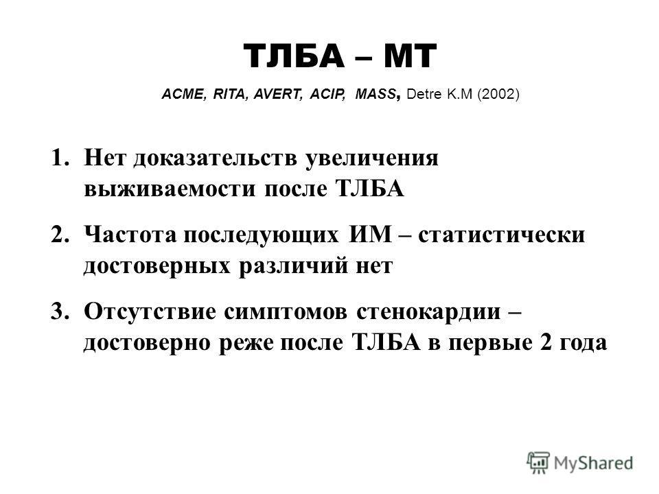 1.Нет доказательств увеличения выживаемости после ТЛБА 2.Частота последующих ИМ – статистически достоверных различий нет 3.Отсутствие симптомов стенокардии – достоверно реже после ТЛБА в первые 2 года ТЛБА – МТ ACME, RITA, AVERT, ACIP, MASS, Detre K.
