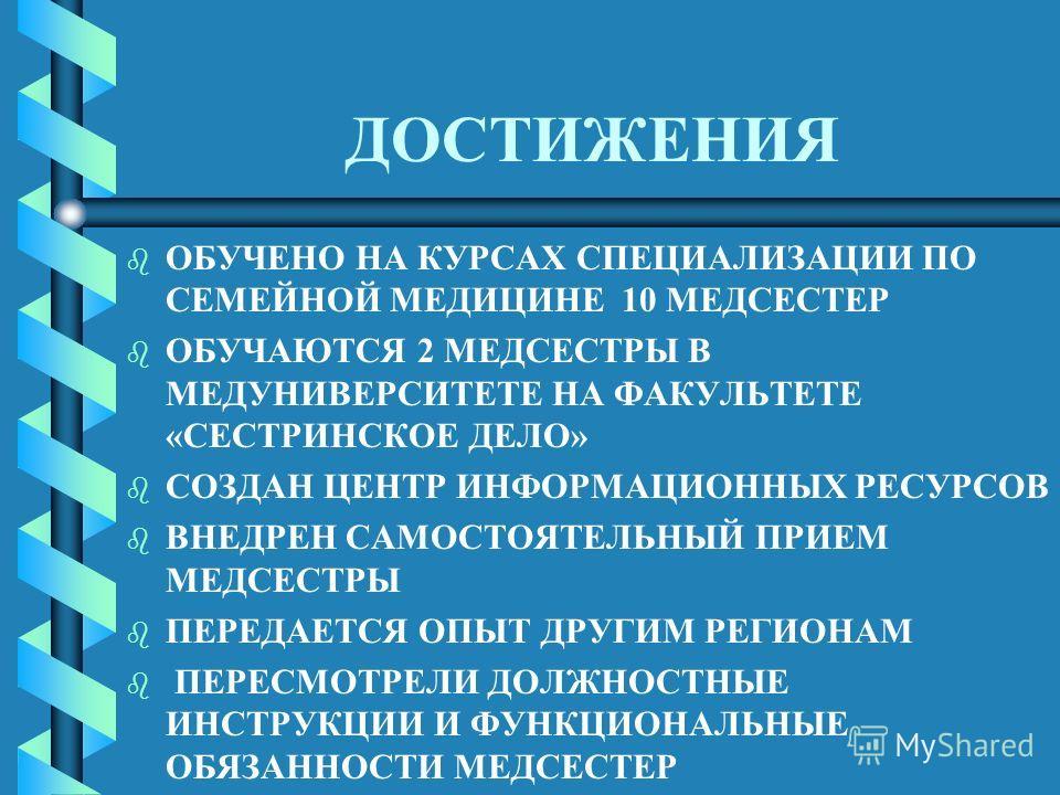 ДОСТИЖЕНИЯ b b ОБУЧЕНО НА КУРСАХ СПЕЦИАЛИЗАЦИИ ПО СЕМЕЙНОЙ МЕДИЦИНЕ 10 МЕДСЕСТЕР b b ОБУЧАЮТСЯ 2 МЕДСЕСТРЫ В МЕДУНИВЕРСИТЕТЕ НА ФАКУЛЬТЕТЕ «СЕСТРИНСКОЕ ДЕЛО» b b СОЗДАН ЦЕНТР ИНФОРМАЦИОННЫХ РЕСУРСОВ b b ВНЕДРЕН САМОСТОЯТЕЛЬНЫЙ ПРИЕМ МЕДСЕСТРЫ b b ПЕР