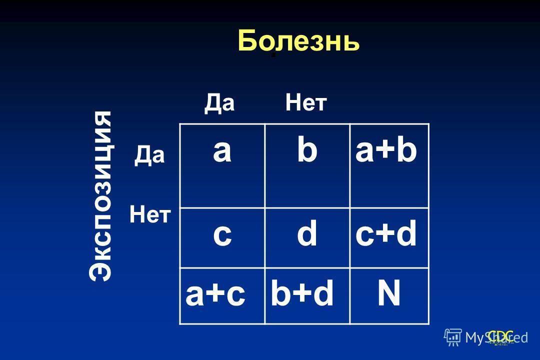 . aba+b cdc+d a+cb+dN Экспозиция Да Нет Болезнь ДаНет
