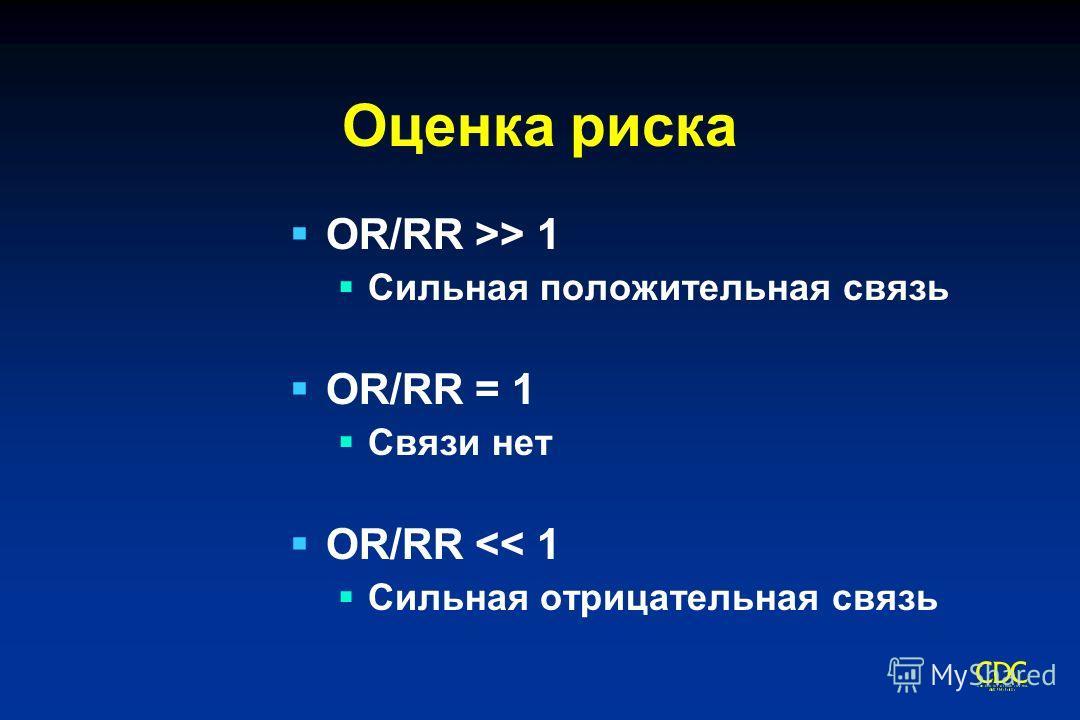 Оценка риска OR/RR >> 1 Сильная положительная связь OR/RR = 1 Связи нет OR/RR