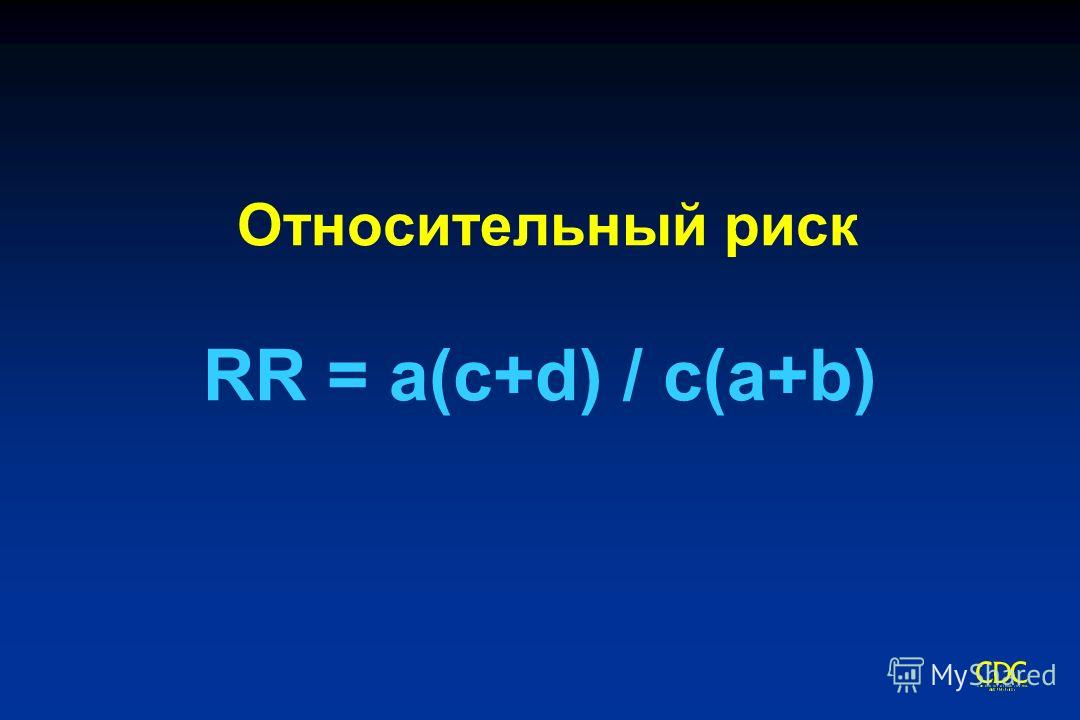 Относительный риск RR = a(c+d) / c(a+b)