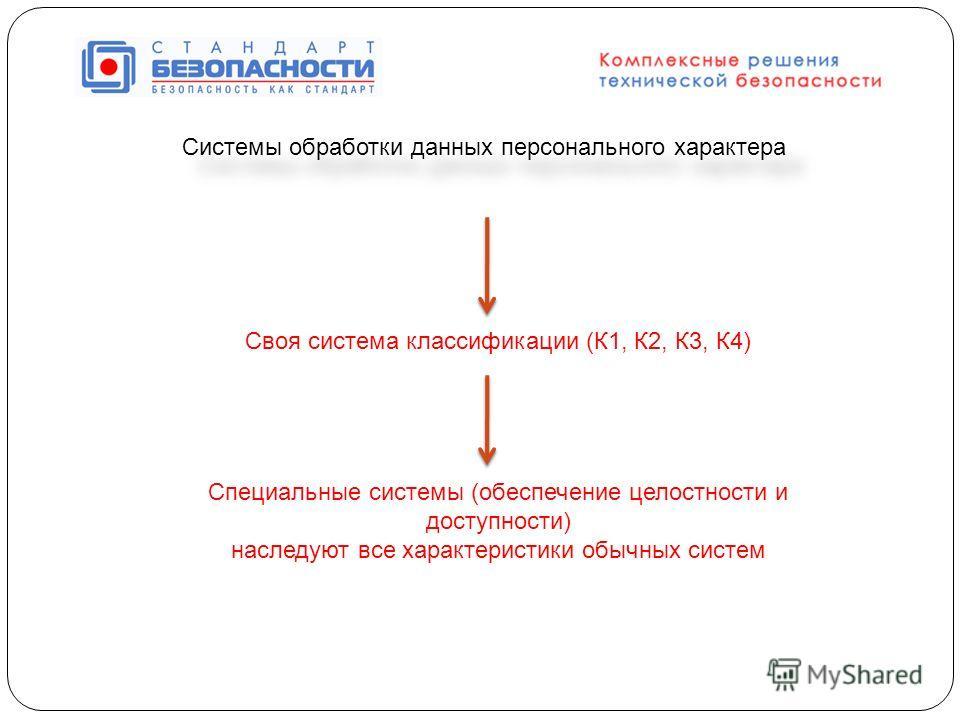 Системы обработки данных персонального характера Своя система классификации (К1, К2, К3, К4) Специальные системы (обеспечение целостности и доступности) наследуют все характеристики обычных систем