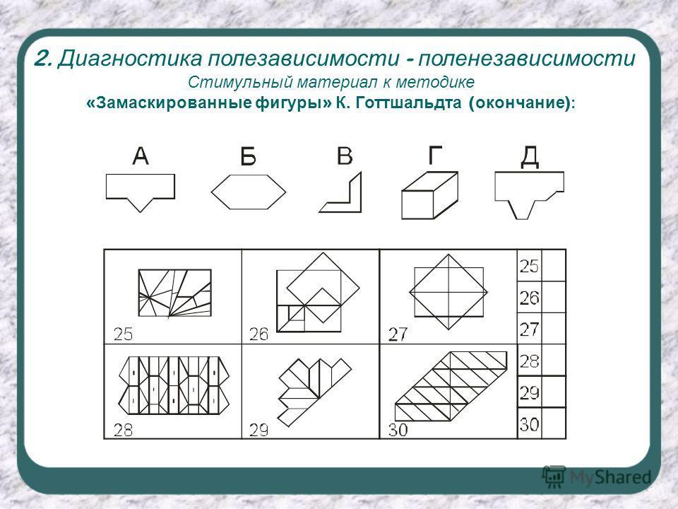 Стимульный материал к методике « Замаскированные фигуры » К. Готтшальдта ( окончание ): 2. Диагностика полезависимости - поленезависимости