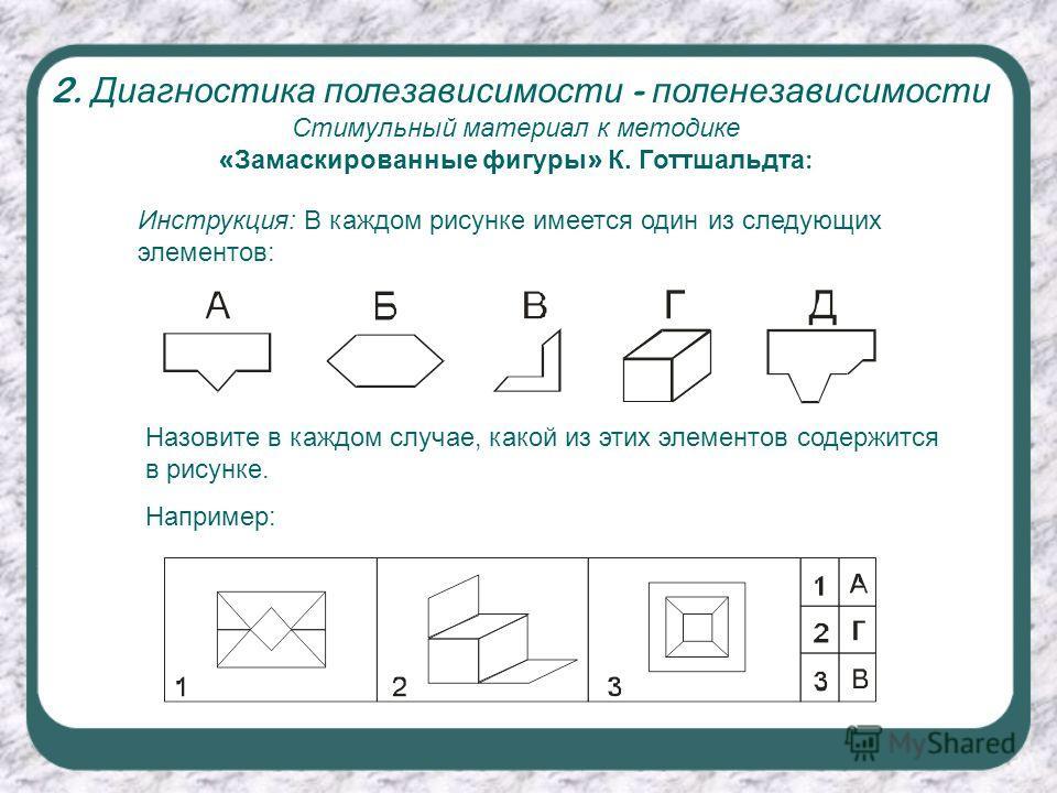 Стимульный материал к методике « Замаскированные фигуры » К. Готтшальдта : 2. Диагностика полезависимости - поленезависимости Инструкция: В каждом рисунке имеется один из следующих элементов: Назовите в каждом случае, какой из этих элементов содержит