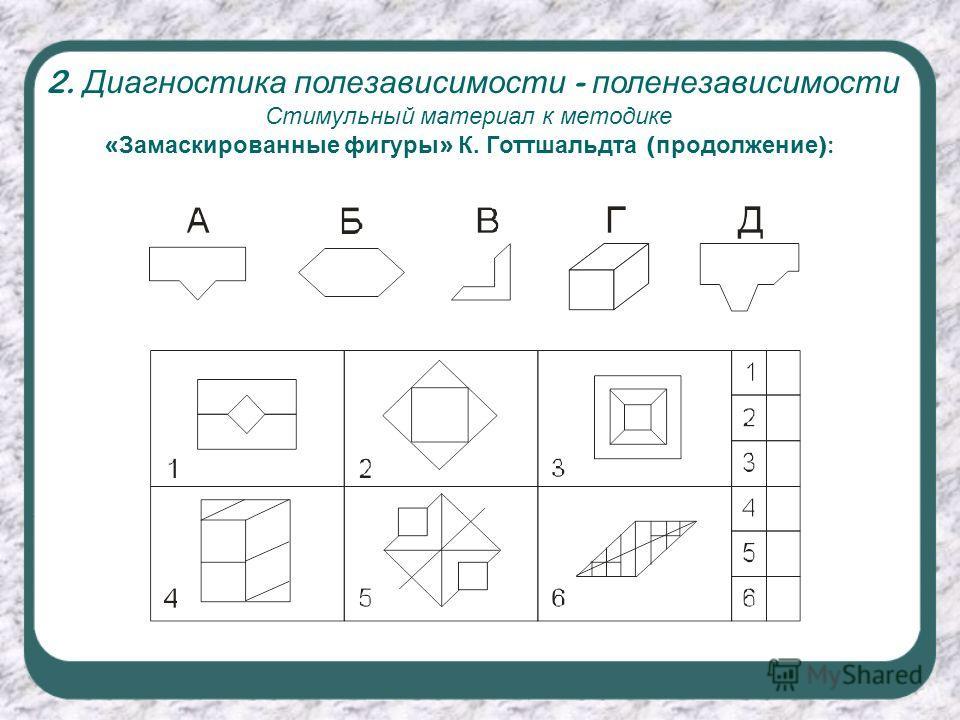 Стимульный материал к методике « Замаскированные фигуры » К. Готтшальдта ( продолжение ): 2. Диагностика полезависимости - поленезависимости