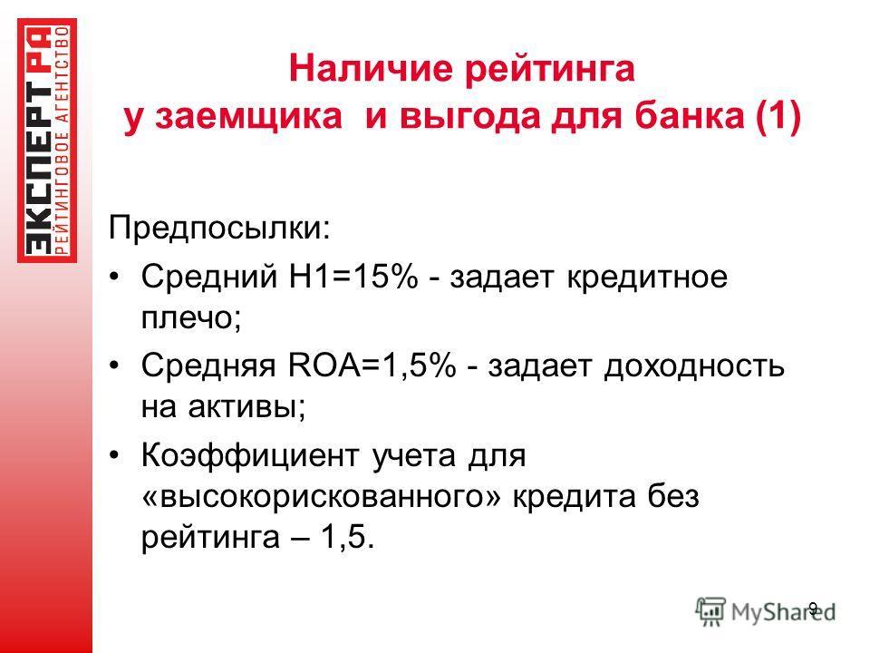9 Наличие рейтинга у заемщика и выгода для банка (1) Предпосылки: Средний Н1=15% - задает кредитное плечо; Средняя ROA=1,5% - задает доходность на активы; Коэффициент учета для «высокорискованного» кредита без рейтинга – 1,5.