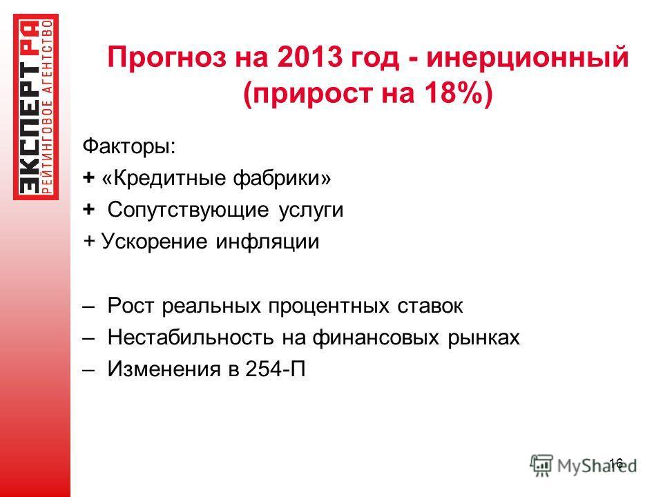 16 Прогноз на 2013 год - инерционный (прирост на 18%) Факторы: + «Кредитные фабрики» + Сопутствующие услуги + Ускорение инфляции –Рост реальных процентных ставок –Нестабильность на финансовых рынках –Изменения в 254-П
