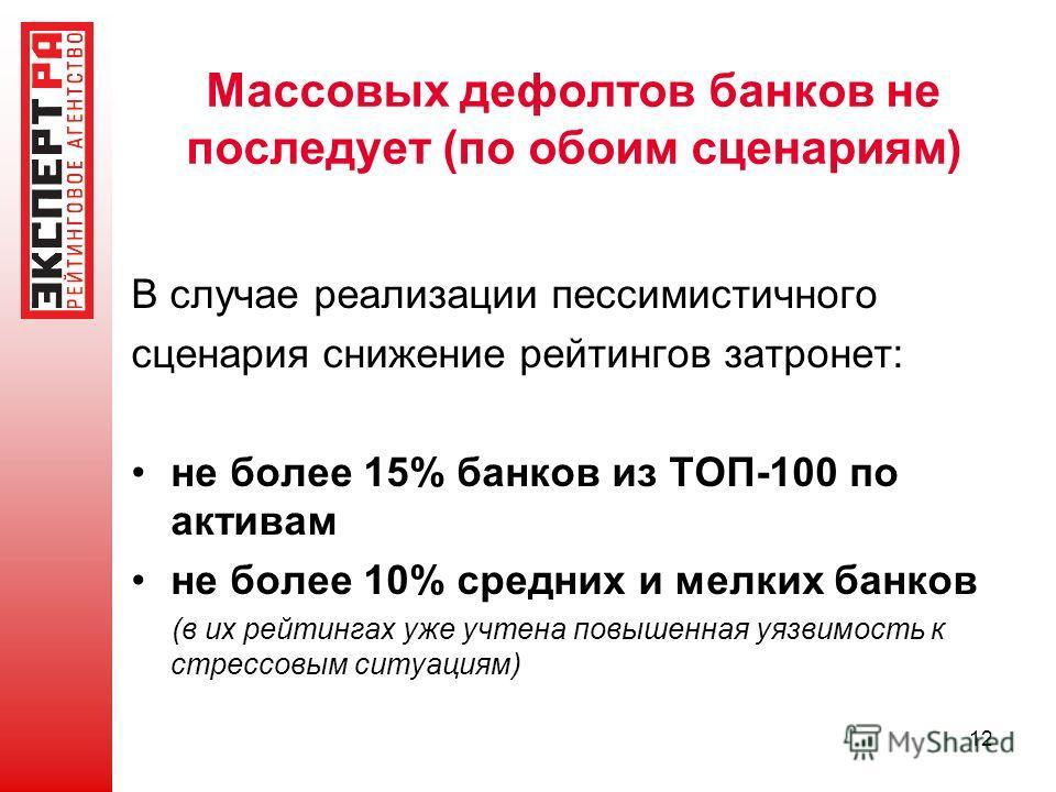 12 Массовых дефолтов банков не последует (по обоим сценариям) В случае реализации пессимистичного сценария снижение рейтингов затронет: не более 15% банков из ТОП-100 по активам не более 10% средних и мелких банков (в их рейтингах уже учтена повышенн