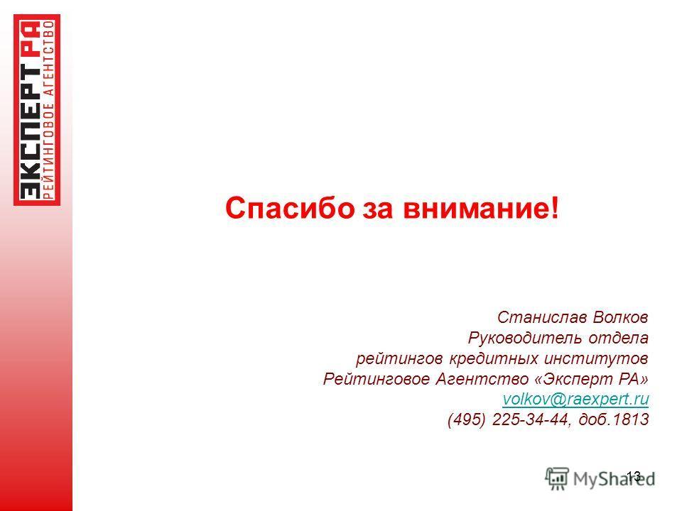 13 Спасибо за внимание! Станислав Волков Руководитель отдела рейтингов кредитных институтов Рейтинговое Агентство «Эксперт РА» volkov@raexpert.ru@raexpert.ru (495) 225-34-44, доб.1813