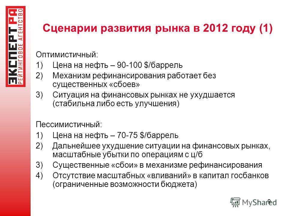 9 Сценарии развития рынка в 2012 году (1) Оптимистичный: 1)Цена на нефть – 90-100 $/баррель 2)Механизм рефинансирования работает без существенных «сбоев» 3)Ситуация на финансовых рынках не ухудшается (стабильна либо есть улучшения) Пессимистичный: 1)